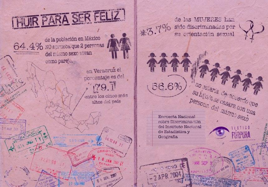discriminación lesbianas lgbti