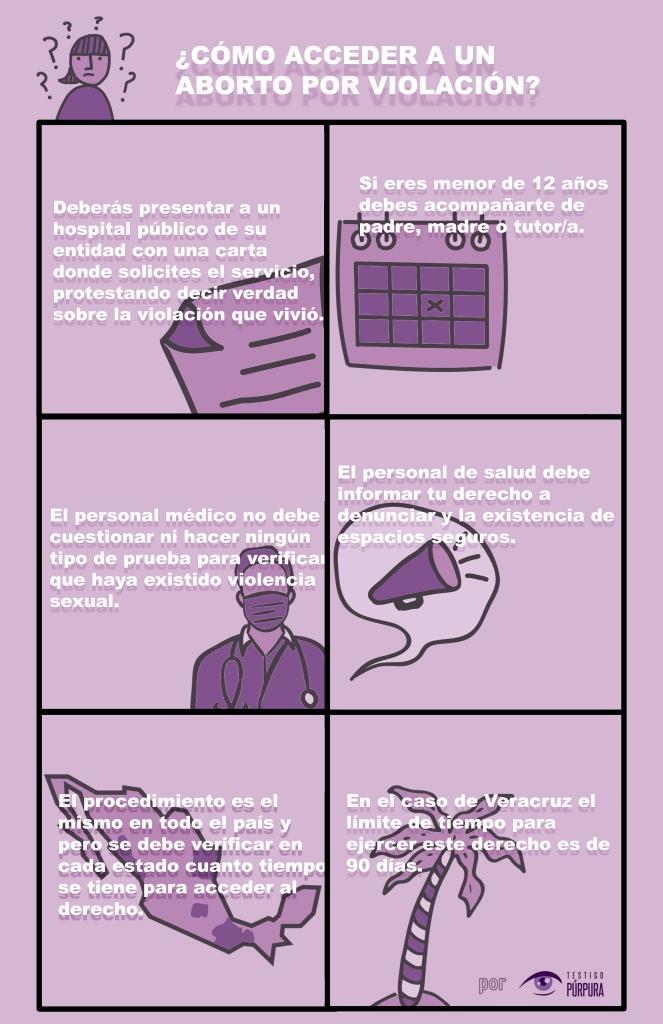 Este es el procedimiento necesario para acceder al aborto por violación en México